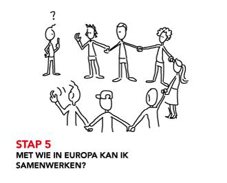 STAP 5 Met wie in Europa kan ik samenwerken?