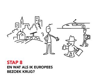 STAP 8 En wat als ik Europees bezoek krijg? (of als mijn bestuurder naar Europa gaat?)