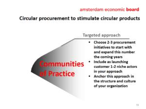 circular procurement