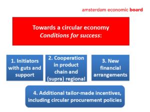 towards a circular economy conditions of success