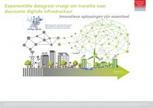 Infographic LEAP | Amsterdam Economic Board