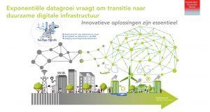 Infographic LEAP   Amsterdam Economic Board