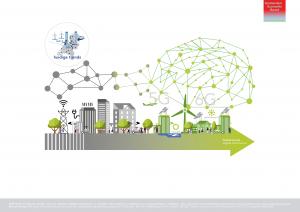 Duurzame digitale transitie - Infographic   Amsterdam Economic Board