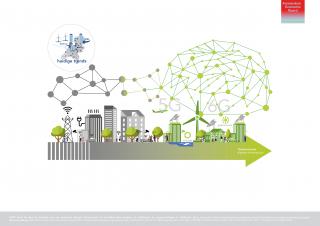 Duurzame digitale transitie - Infographic | Amsterdam Economic Board
